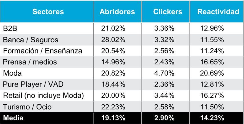 grafico_email_marketing