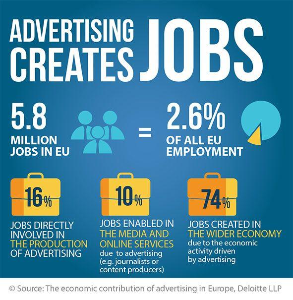 Publicidad-empleo