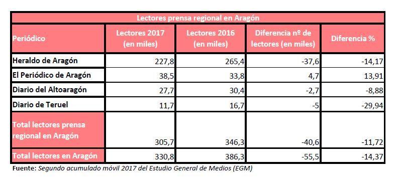 2EGM17-prensaregional