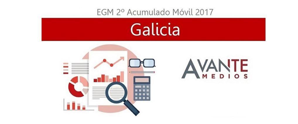 EGM-galicia