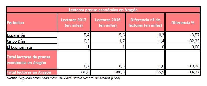 PrensaEconomica-2EGM17