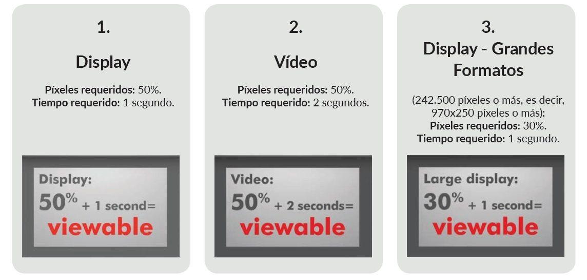 estandares-visisbilidad
