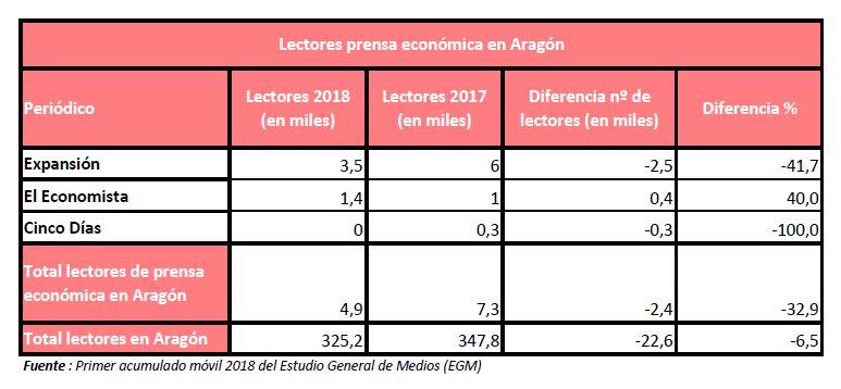 PrensaEconomica1EGM18