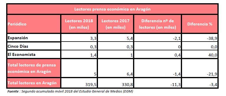 2EGM-Economico18