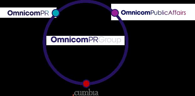 OmnicomPRGroup-marcas