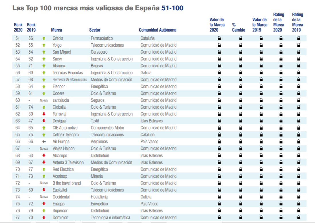 ranking-brand-finance-3