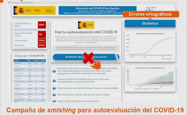 sms-fraudulentos-incibe
