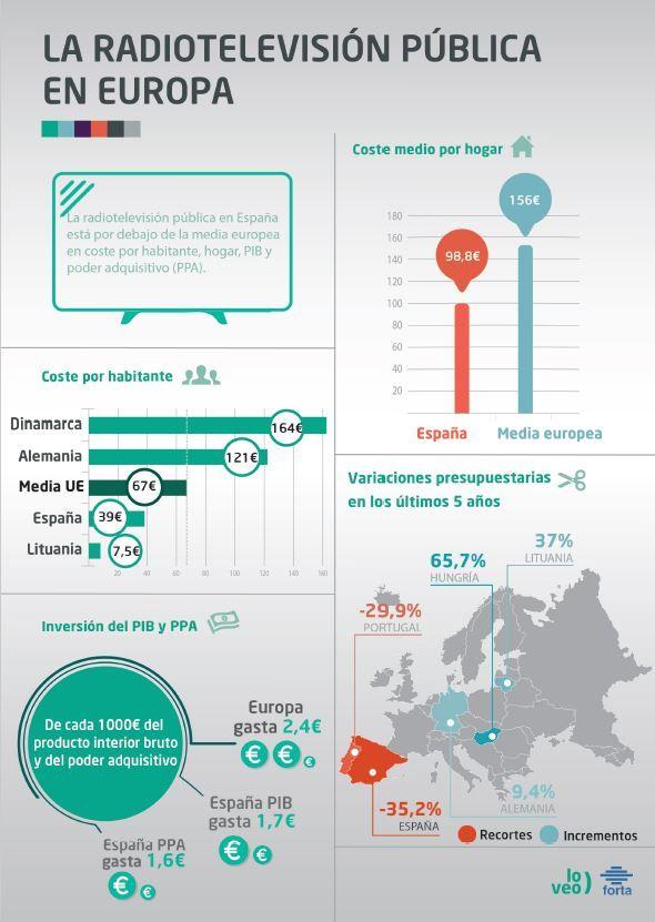 infografia-tv-publica
