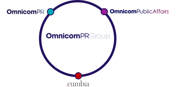 OmnicomPRGroup-marcas