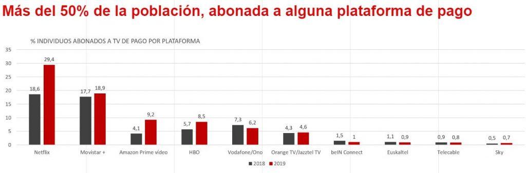 Television-pago-2019