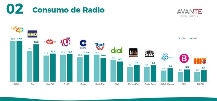 datos-audiencia-baleares