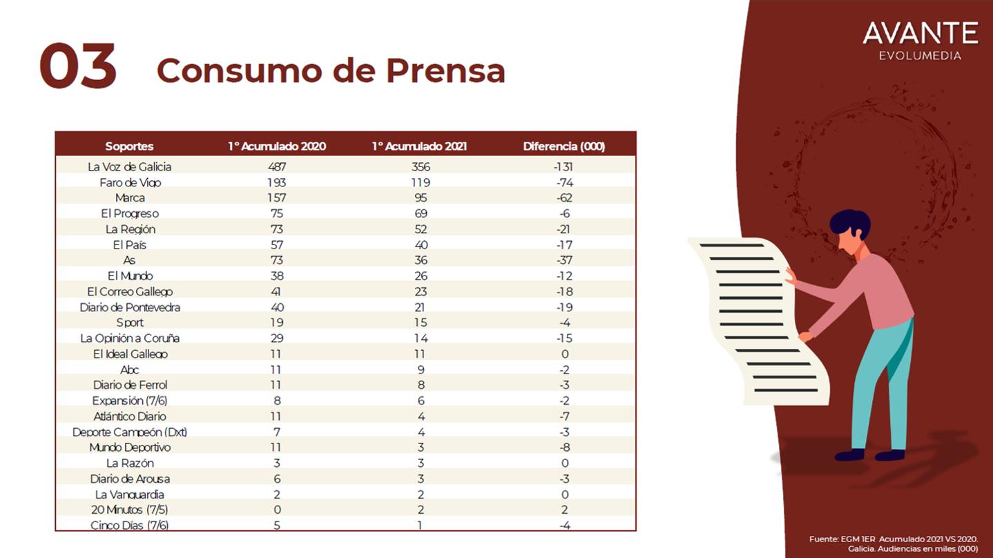 tabla-consumo-prensa