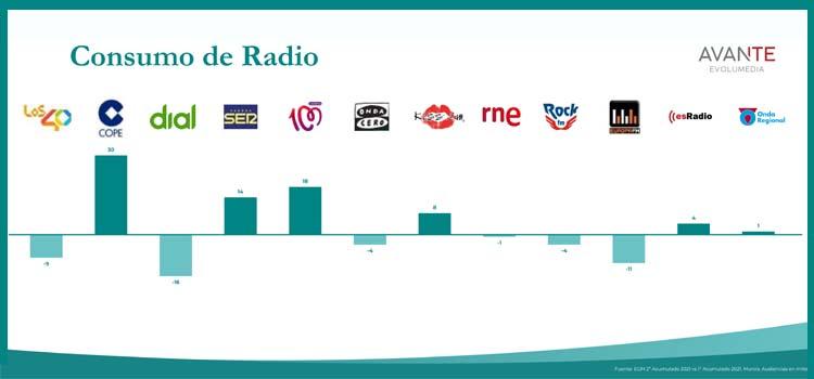 EGM-radio-murcia