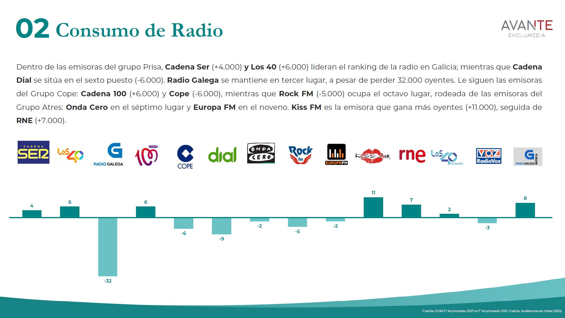 egm-radio-galicia