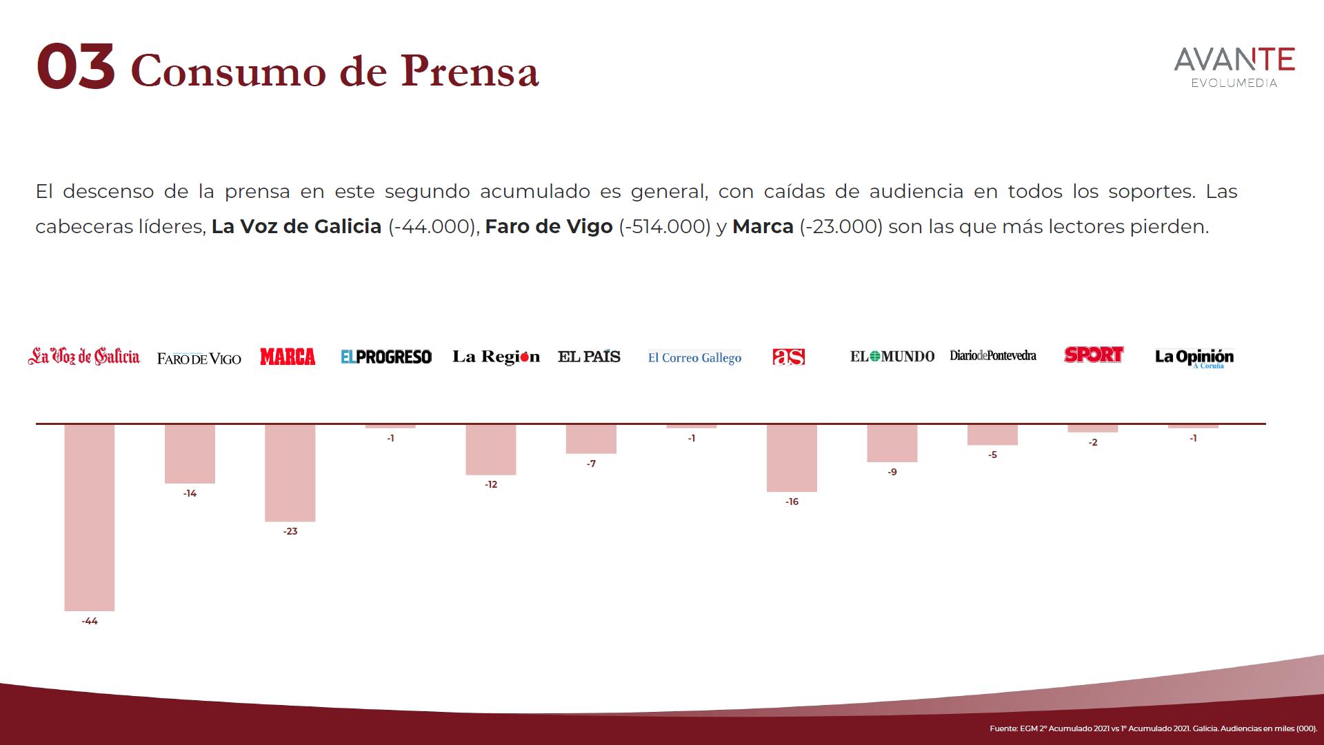 egm-galicia-prensa2