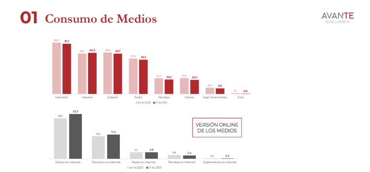 egm-galicia-medios