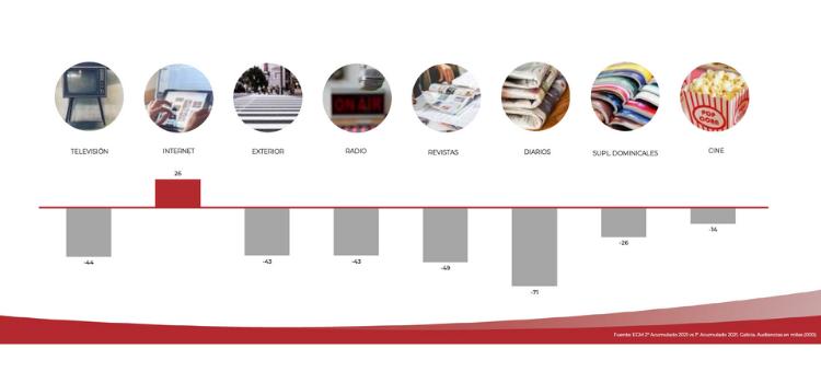 egm-galicia-grafico