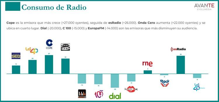 EGM-2-radio-Comunitat