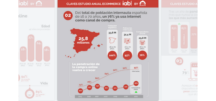 informe-ecommerce-grafico1