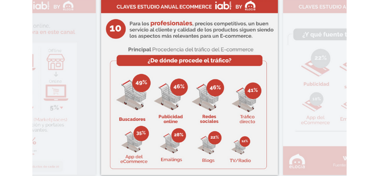 informe-ecommerce-grafico3