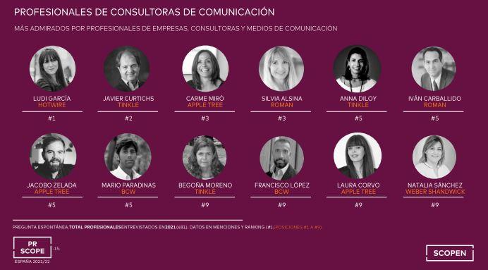 futuro-de-las-consultoras-profesionales